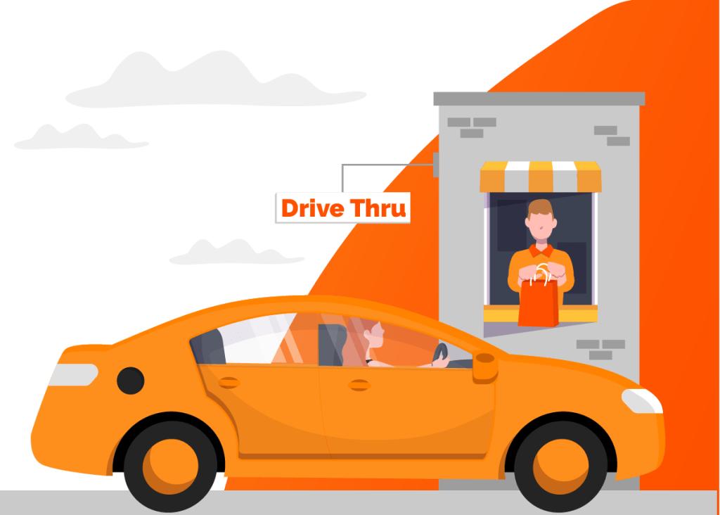 Imagem mostrando o precesso do drive thru em compras