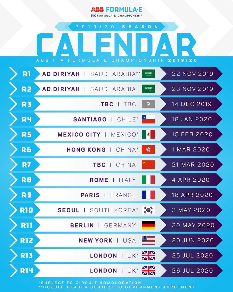 Calendario Wrc 2020.Conselho Mundial Da Fia Confirma Calendario Da Formula E Para 2019