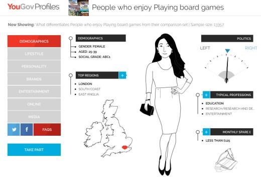AVERAGE_BoardGamePlayer_UK