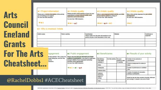 Fundraising ACECheatsheet