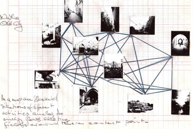 rachela abbate Tagebuch_map bait al karama