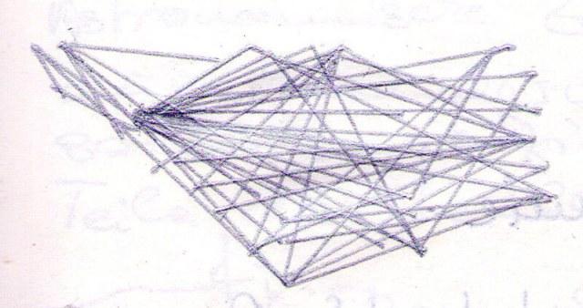 rachela abbate code-maps_3 imprisoned codes