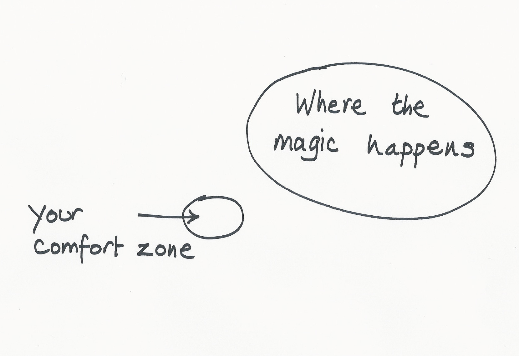 3 Incorrect Assumptions About Leaving Your Comfort Zone