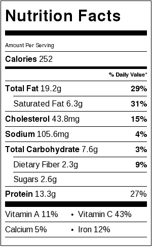 Lamb Lettuce Wraps - Nutrition Label
