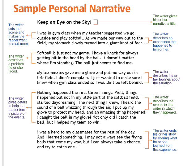 Narrative personal essay