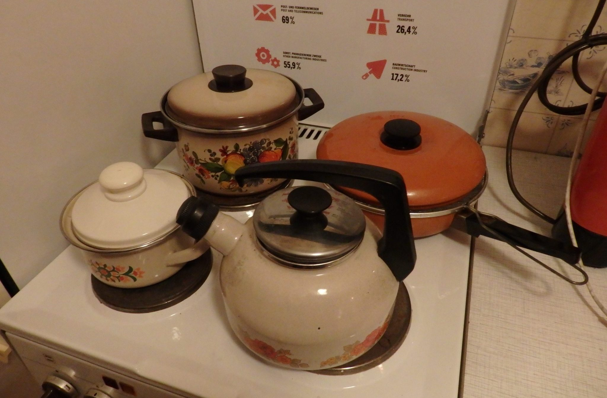 East German cooking utensils in an East German kitchen in the DDR Museum