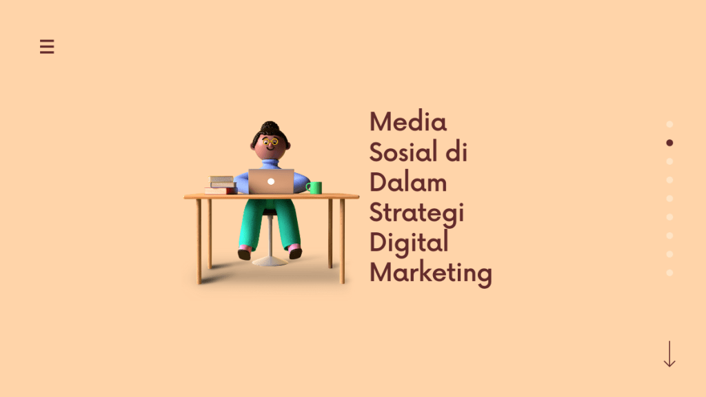media sosial di dalam strategi digital marketing