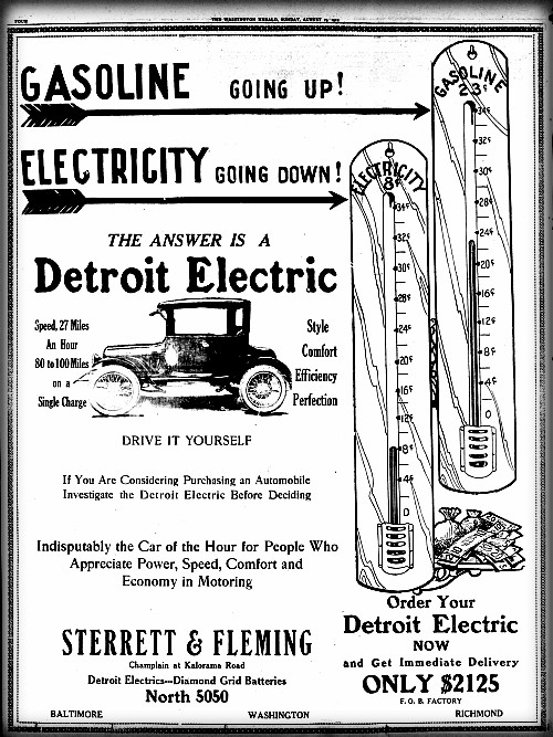 Washington Herald Ad for Detroit Electric Car, 1917. Image: Library of Congress.
