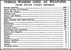 Victorian Umbrella Defense: Chicago Daily Tribune, Sept. 16, 1900.