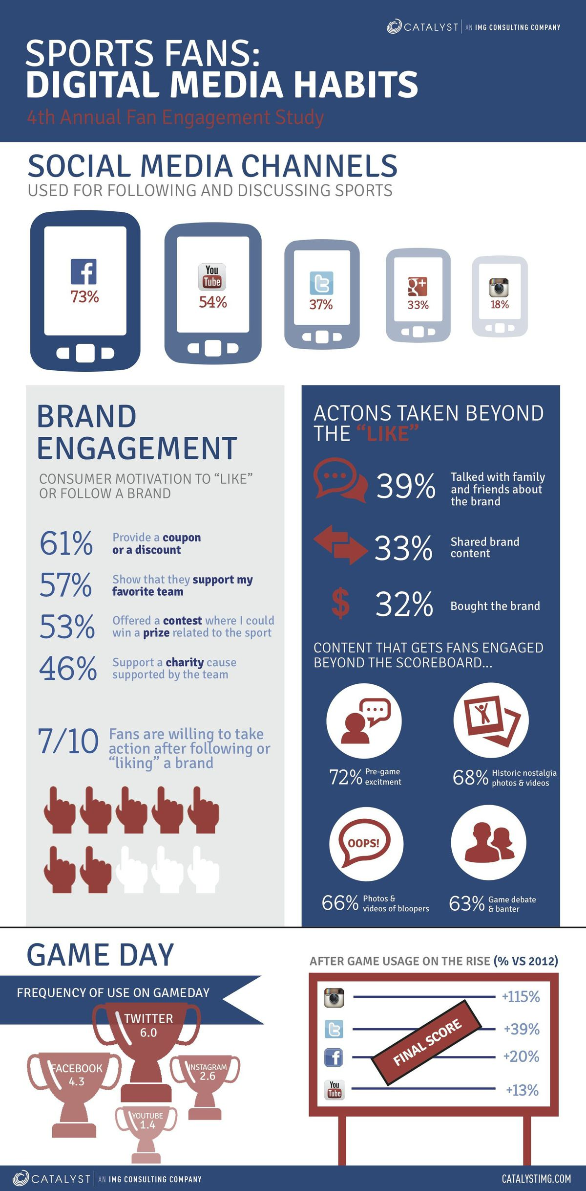 Fan Engagement _Infograph_FinalVersion