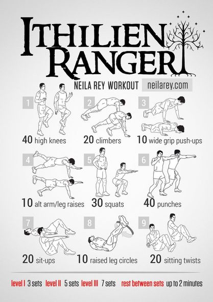 Ithilien-ranger-workout