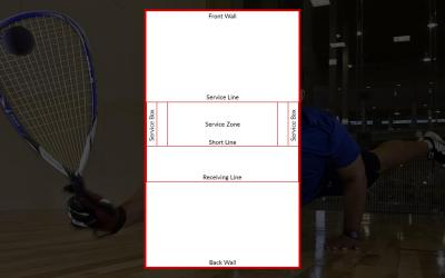 How To Play Racquetball 🔥   Racquetball Rules