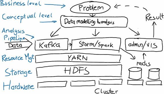 mikio-big-data-solution-fig