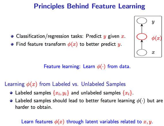 feature-learning-anima-anandkumar
