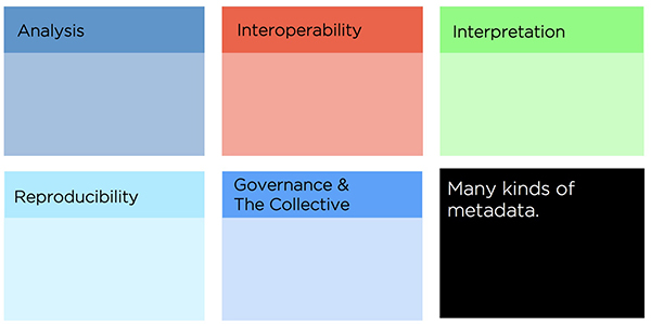 Use cases for metadata