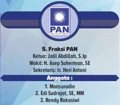 DPRD-Kabupaten-Sukabumi-Fraksi-PANt-2019-2024