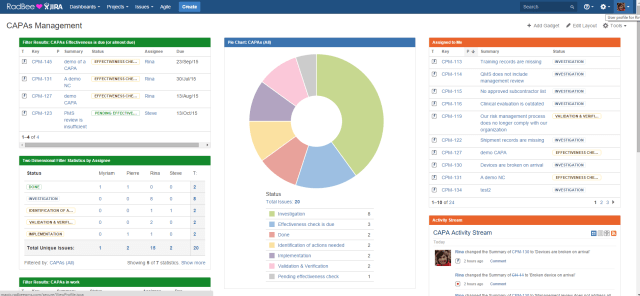 A JIRA dashboard displaying key information relating to the management of CAPAs
