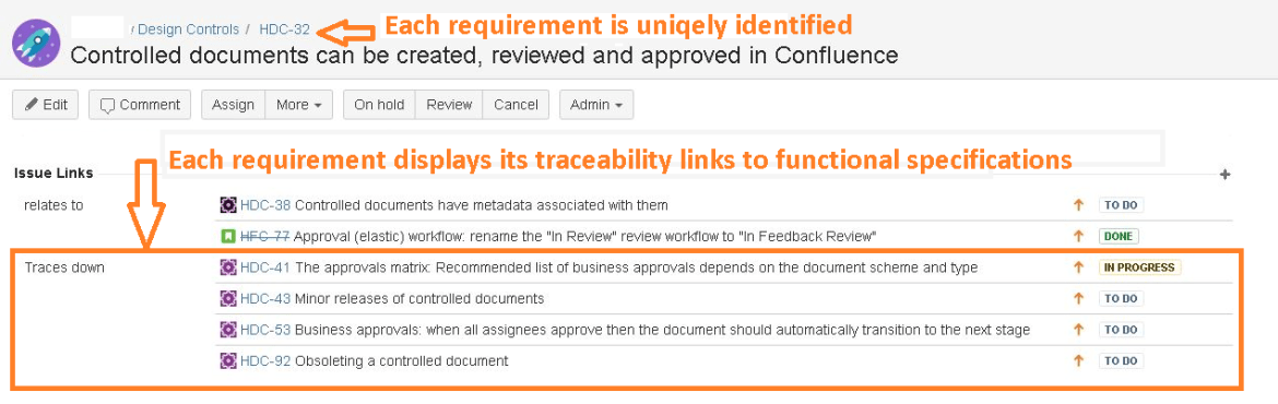 Requirement to functional spec in Jira
