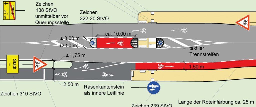 Modellhafte Gestaltung der Querung einer KFz-Straße