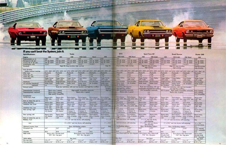 1970-Plymouth-Rapid-Transit-System-14-15
