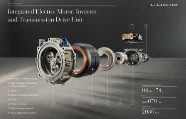 lucid-air-electric-motor