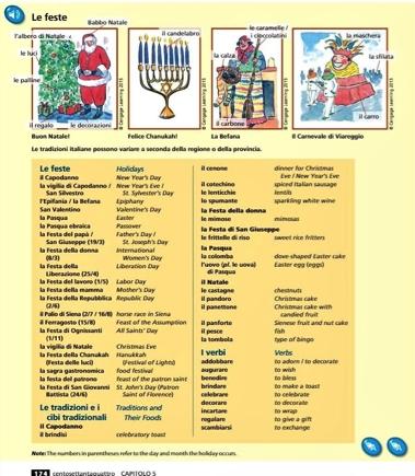 Esempio di Inserto di Vocabolario dedicato alle feste dell'anno