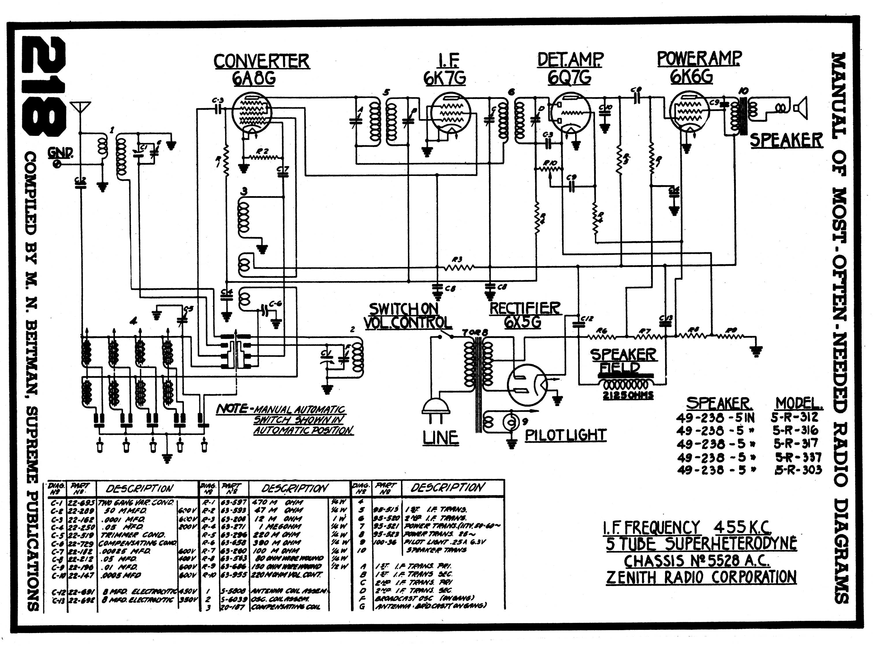 Diagrams And Service Data For Zenith 5 R 337