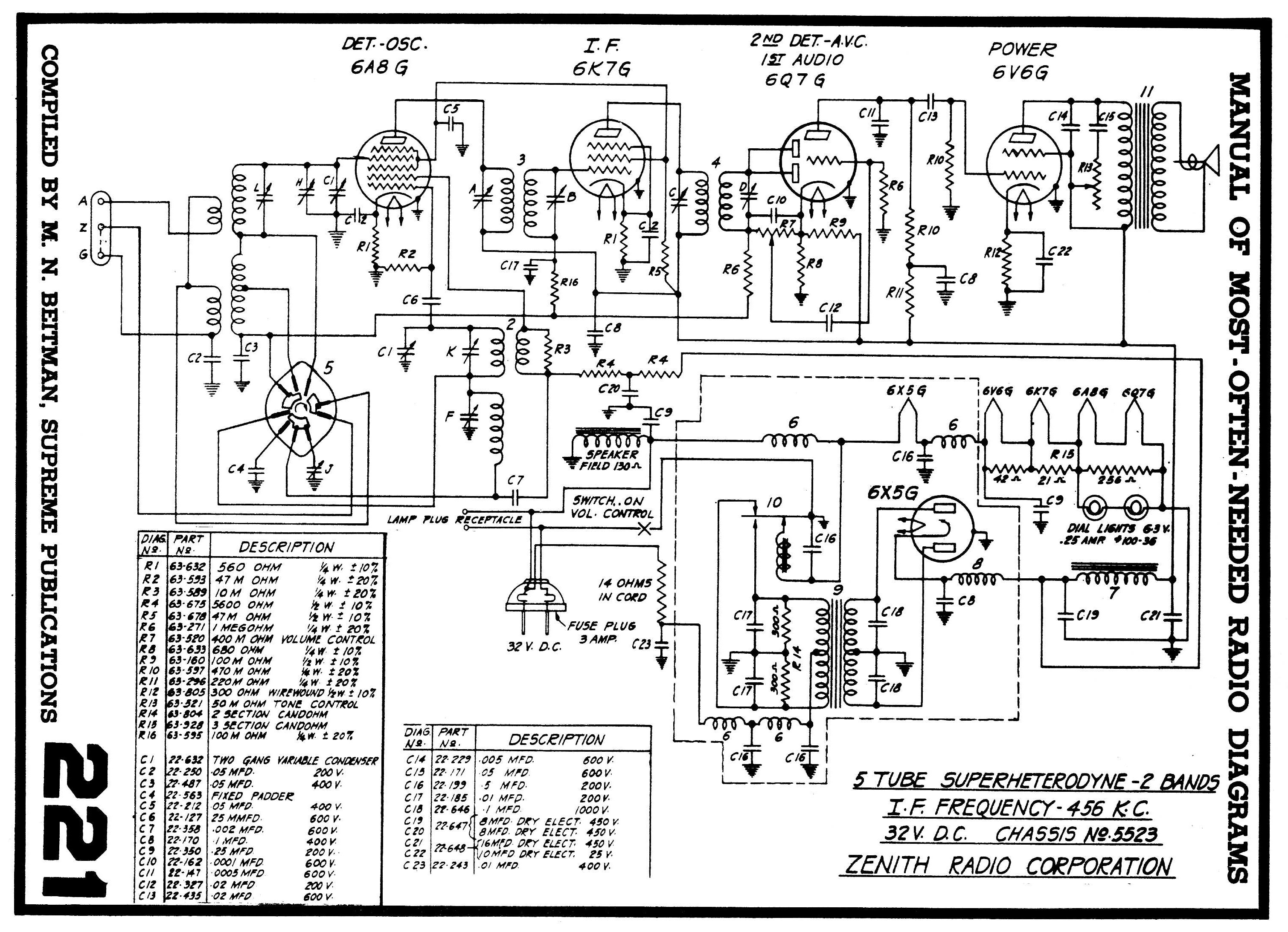 Diagrams And Service Data For Zenith 5 X 274