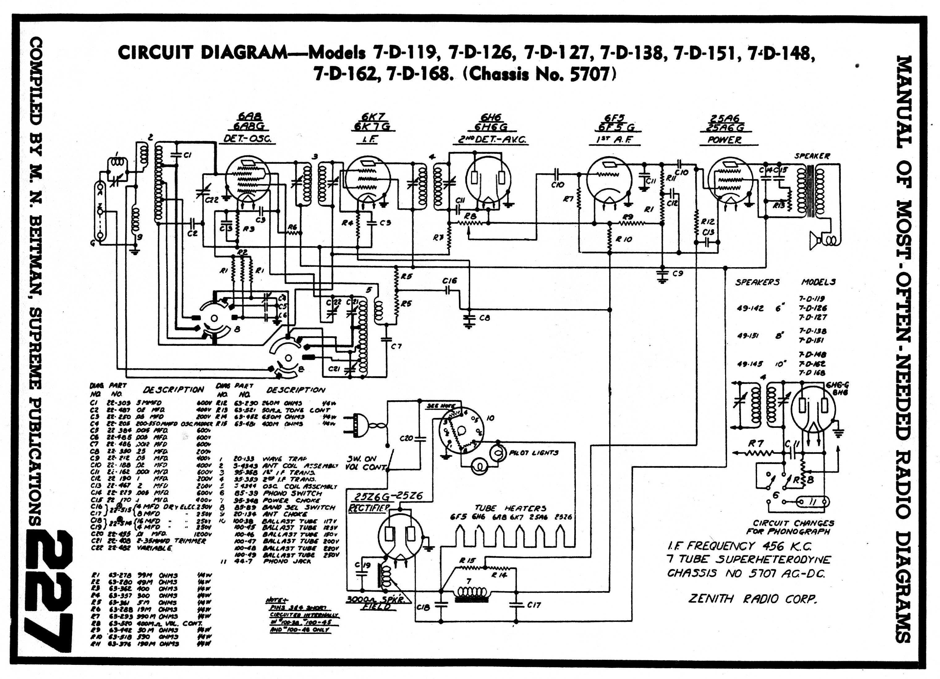 Diagrams And Service Data For Zenith 7 D 162