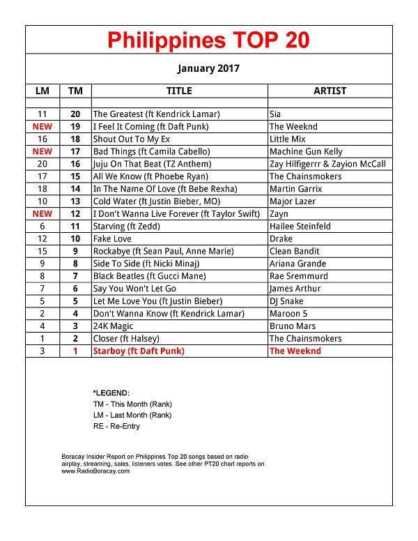 The Weekend Top 20 Countdown - MOR Baguio - Home | Facebook