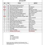 PT20-JANUARY-2017-Chart
