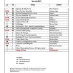 PT20-MARCH-2017-Chart