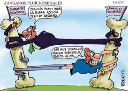 plurinominales