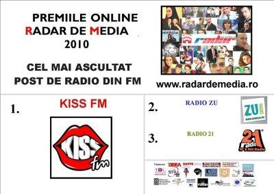 CEL MAI ASCULTAT POST DE RADIO DIN FM - premiile radar de media 2010 editia nr 2
