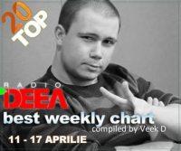 Top 20 Radio DEEA compiled by Veek D