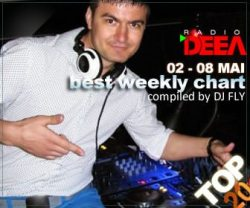 Top 20 Radio DEEA compiled by DJ Fly
