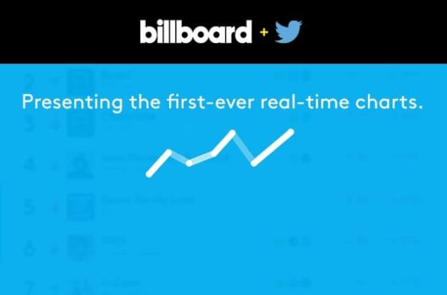 Billboard Twitter Real-Time Charts are a Music Industry Game Changer