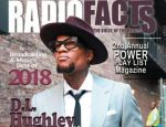 D.L. Hughley Signs New Multi-Year Contract for Radio Show