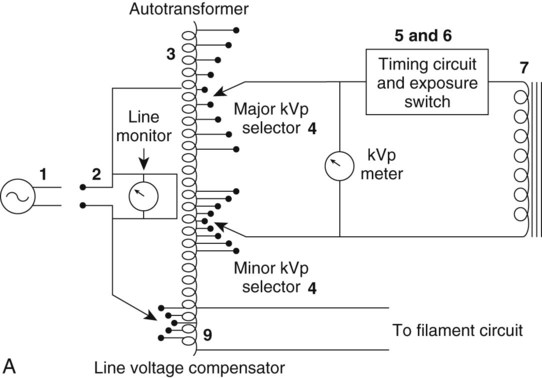 X-ray Circuit And Tube Heat Management