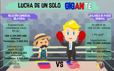 Visita de Santos a la casa blanca: nuestros negocios ajenos - infografiatrump
