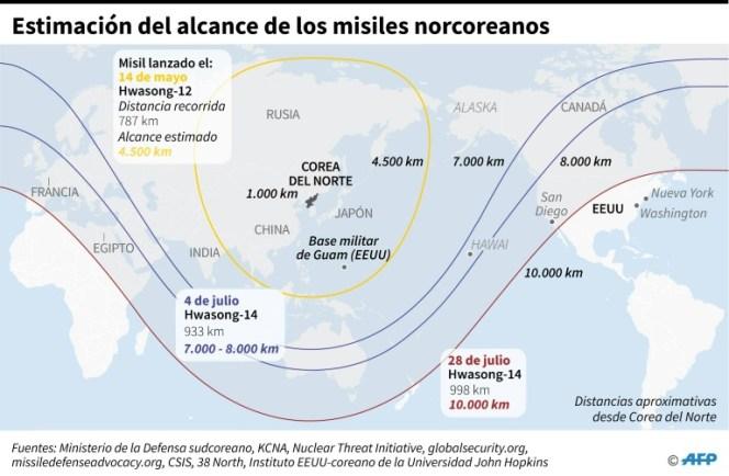 Estimación del alcance de los misiles norcoreanos AFP / Marimé Brunengo