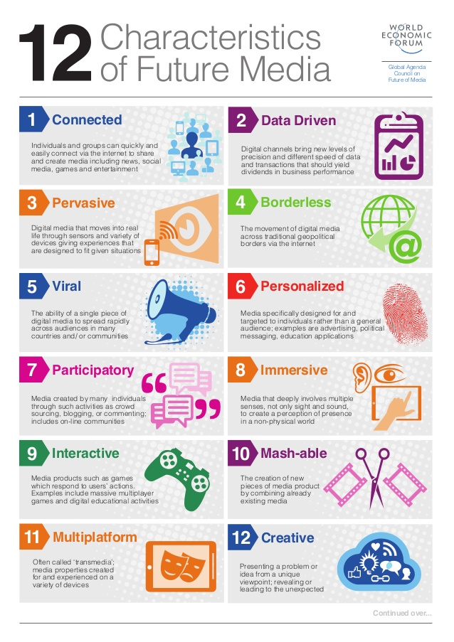 12 characteristics of future media