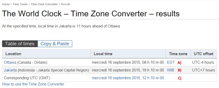 Convertisseur temps et date