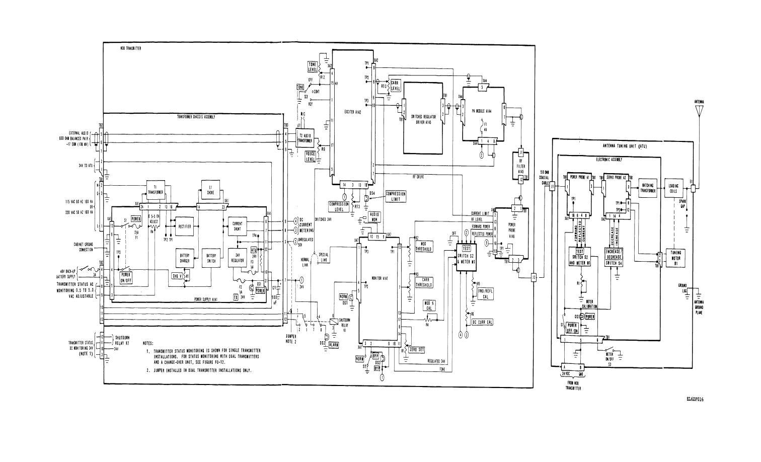 Fo 1 Single Transmitter Installation Interconnection Diagram