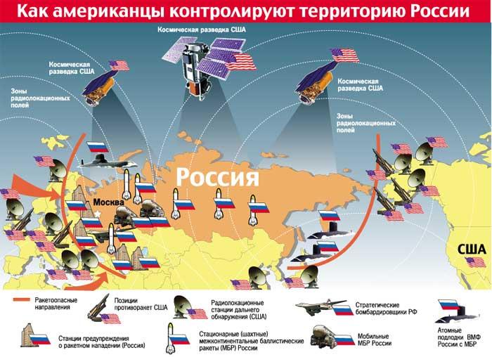 russia-nato-bases