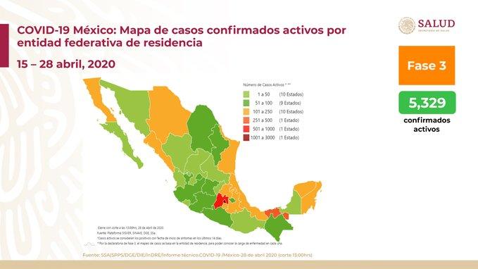 MÉXICO SUMA MIL 569 MUERTES POR COVID-19 Y 16 MIL 752 CASOS POSITIVOS
