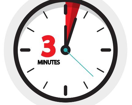 3 minuty do dobrego zarządzania