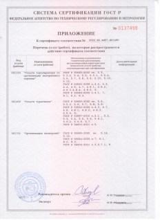 prilozhenie-k-sertifikatu-ssotvetstviya