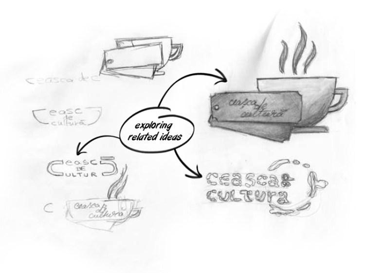 the-ceasca-de-cultura-identity-design-process-01