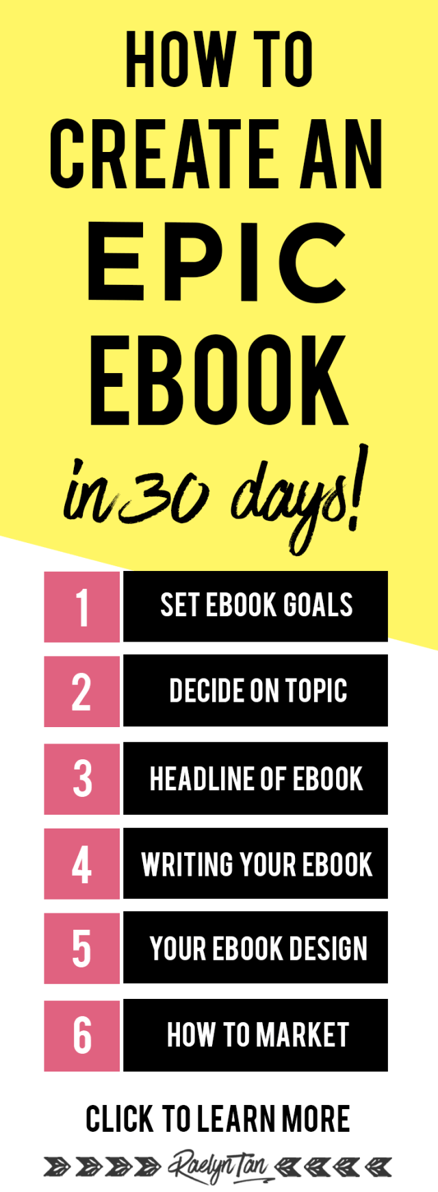 How to Write an Epic Ebook in 23 Days (Step-by-step)